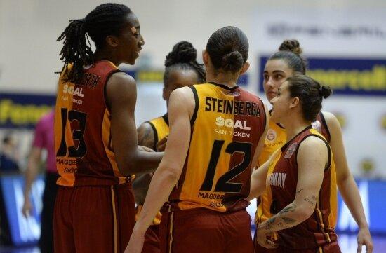 Galatasaray, EuroLeague'de